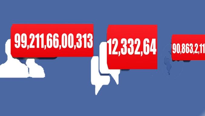 Turn Facebook Friends To Customers In Nigeria
